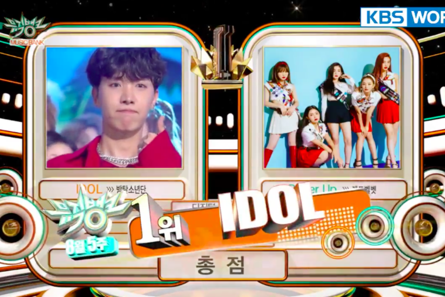 "BTS consigue su primera victoria con ""IDOL"" en ""Music Bank"" + actuaciones de (G)I-DLE, NCT Dream, Stray Kids y más"
