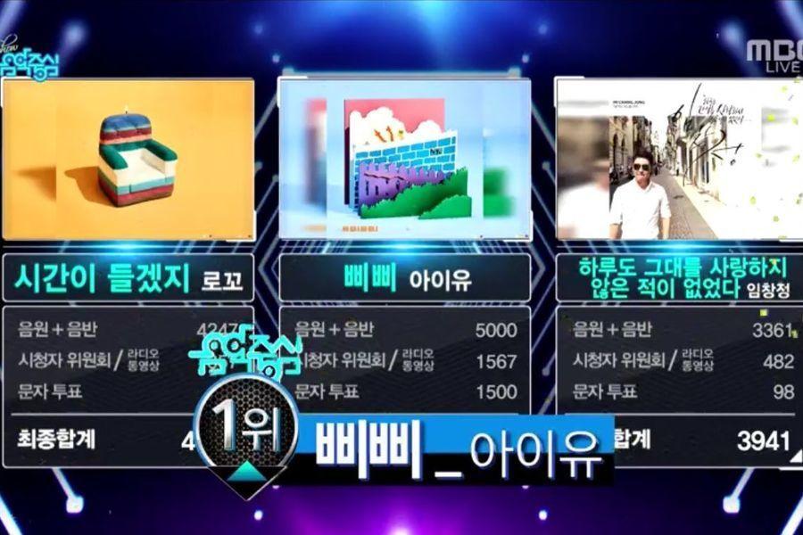 """IU logra su 2ª victoria por """"BBIBBI"""" en """"Music Core"""". Actuaciones de NCT 127, Lee Hong Ki y más"""