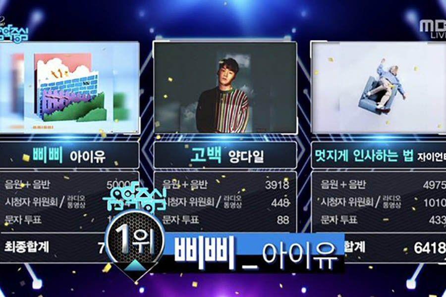"""IU logra su 4ª victoria con """"BBIBBI"""" en """"Music Core""""; Actuaciones de BoA, Monsta X, Stray Kids y más"""