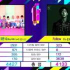 """BTS consigue su 20ª victoria con """"Boy With Luv"""" en """"Music Bank""""; Actuaciones de Red Velvet, Stray Kids, SF9 y más"""