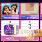 """Kim Na Young consigue primera victoria para """"To Be Honest"""" en """"Inkigayo"""" de SBS; Actuaciones de Leo de VIXX, Red Velvet y más"""