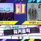 """BOL4 consigue el número 1 con """"Workaholic"""" en """"Music Bank""""; actuaciones de SEVENTEEN, LABOUM, K-Tigers Zero y más"""