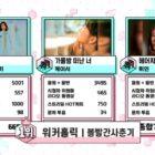 """BOL4 logra su 5ª victoria por """"Workaholic"""" en """"Music Core""""; Actuaciones de TWICE, AKMU, SEVENTEEN y más"""