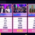 """TWICE logra su 4ª victoria por """"Feel Special"""" en """"Inkigayo""""; Actuaciones de Chen de EXO, ONEUS, AKMU y más"""