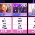 """IU logra segundo trofeo con """"eight"""" (con la colaboración y producción de Suga de BTS) en """"Inkigayo"""""""