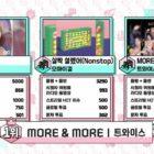 """TWICE logra octavo trofeo con """"MORE & MORE"""" en """"Music Core""""; Actuaciones de IZ*ONE, Stray Kids, Weki Meki y más"""