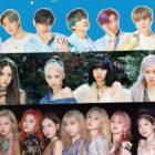 Se anuncia el ranking de reputación de marca de grupos ídolos del mes de junio