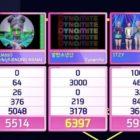 """BTS logra segundo trofeo con """"Dynamite"""" en """"Inkigayo""""; Actuaciones de KARD, ATEEZ, ITZY, y más"""