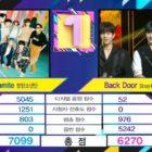 """BTS logra victoria número 14 para """"Dynamite"""" en """"Music Bank"""" – Presentaciones de Stray Kids, EVERGLOW, UP10TION y más"""