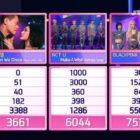 """BLACKPINK logra la 6ª victoria y la triple corona para """"Lovesick Girls"""" en """"Inkigayo""""; Actuaciones de SEVENTEEN, NCT U y más"""