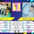 """BTS logra victoria número 24 para """"Dynamite"""" en """"Music Bank"""" – Presentaciones de aespa, BTOB 4U, GFRIEND y más"""
