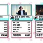 """BTS obtiene la primera victoria con """"Life Goes On"""" en """"Music Core""""; Actuaciones de CNBLUE, NCT U, AKMU y más"""