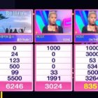 """Rosé de BLACKPINK se lleva la quinta victoria por """"On The Ground"""" en """"Inkigayo"""""""