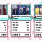 "Highlight logra segundo trofeo con ""NOT THE END"" en ""Music Core""; Actuaciones de NCT DREAM, ITZY, Oh My Girl, y más"