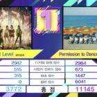 """BTS consigue 4a victoria para """"Permission To Dance"""" en """"Music Bank"""" – Presentaciones de Soobin y Arin, Minzy y más"""