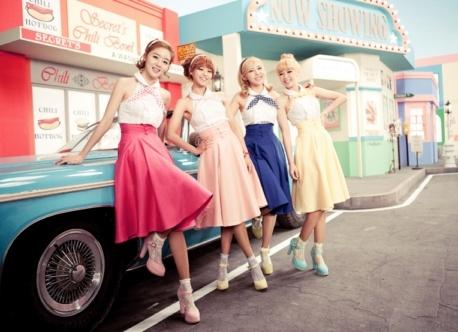 Weekly K-Pop Music Chart 2011 – January Week 4