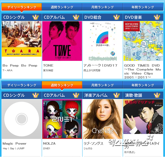 Who are the Main Consumers of K-Pop in Japan?