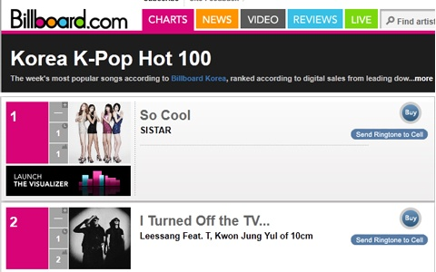 "Billboard Launches New ""Billboard K-Pop Hot 100"" Chart"